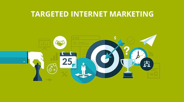 Targeted Internet Marketing